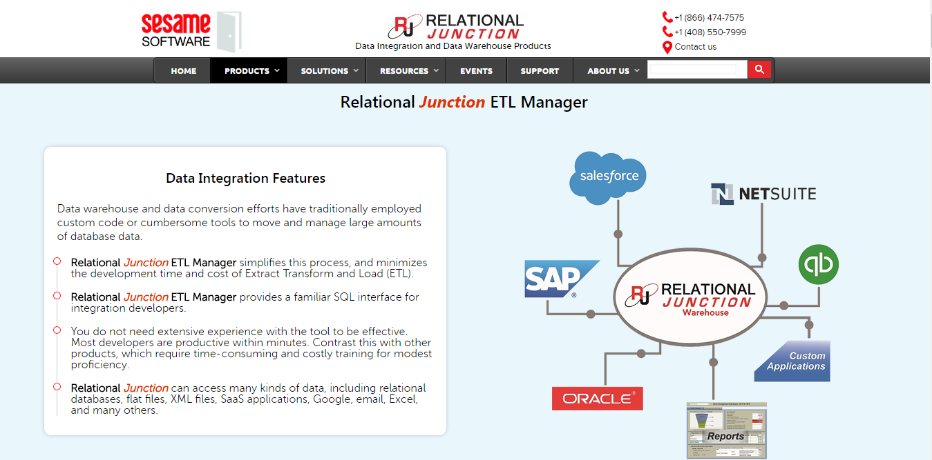 Relational Junction ETL Manager